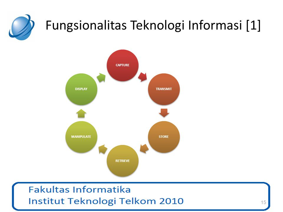 Fungsionalitas Teknologi Informasi [1]